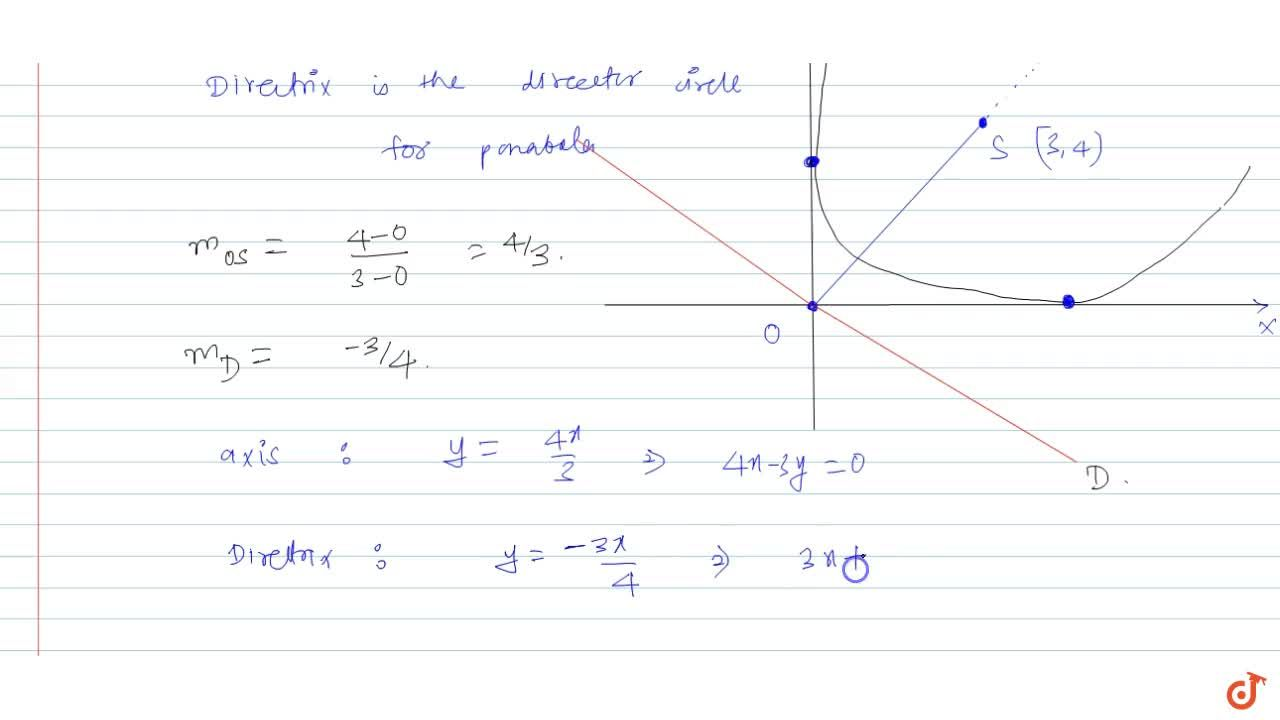 Solution for A parabola whose focus is (3,4) is touching the