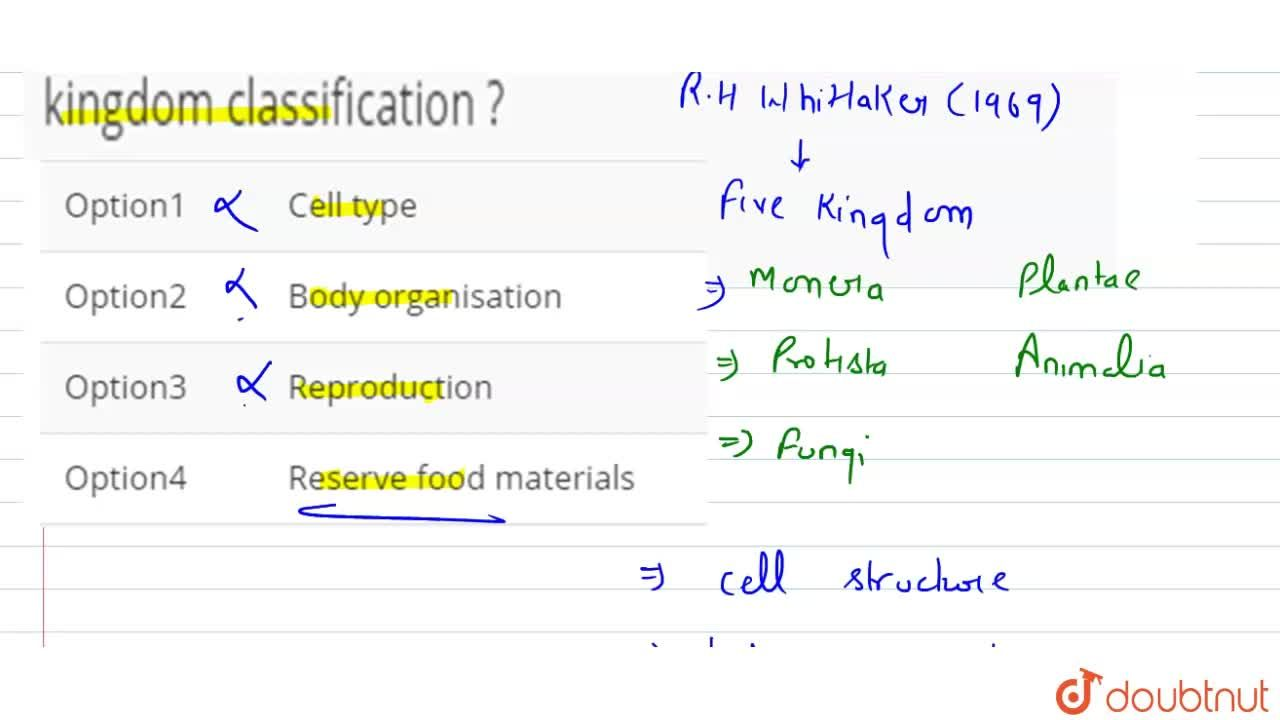 Solution for Which one of the following is not the basis of fiv