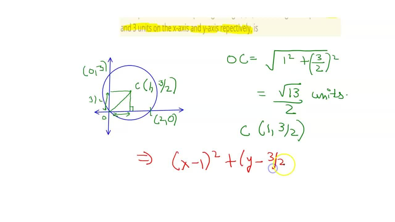 Solution for The equation of the circle passing through (0, 0)