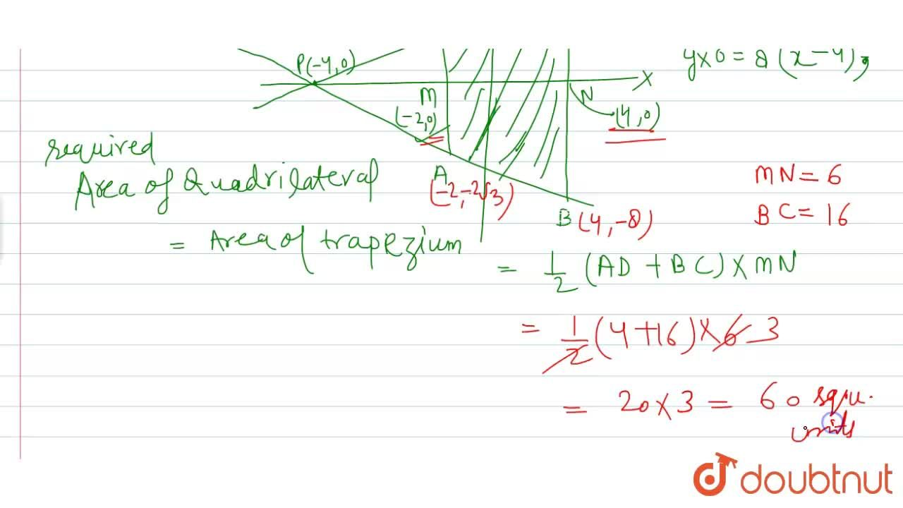 Solution for Find the area of the quadrilateral formed by commo