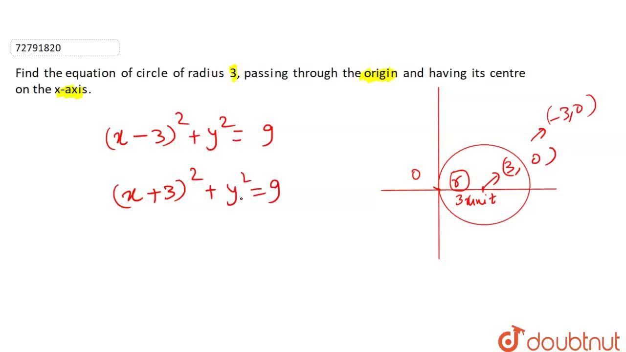 Solution for Find the equation of circle of radius 3, passing t