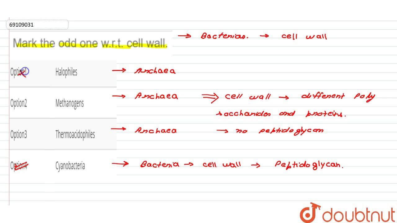Solution for Mark the odd one w.r.t. cell wall.