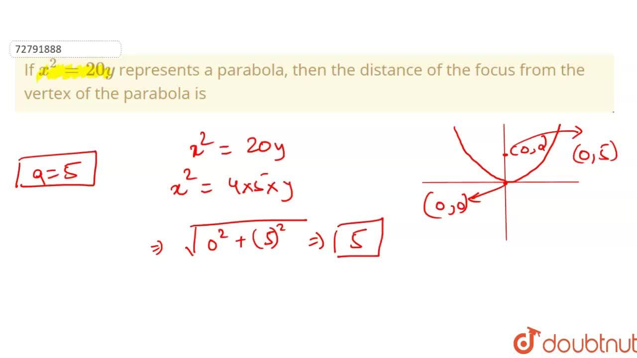 Solution for If x^(2) = 20y represents a parabola, then the d