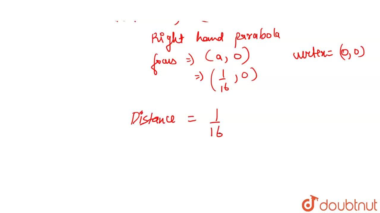 If the parabola y^(2) = 4ax passes through the  point (4, 1), then the distance of its focus the vertex of the parabola is