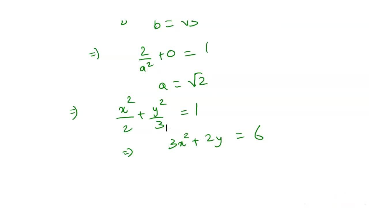 Solution for If the major axis of an ellipse is alongthe y-axis