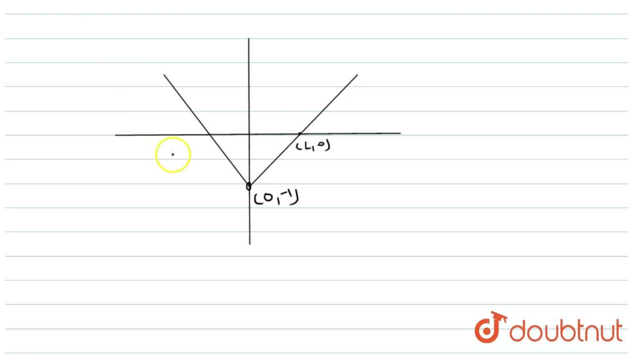 Solution for Draw the graph of <br> (i) y = |x+2| + |x-3| . (