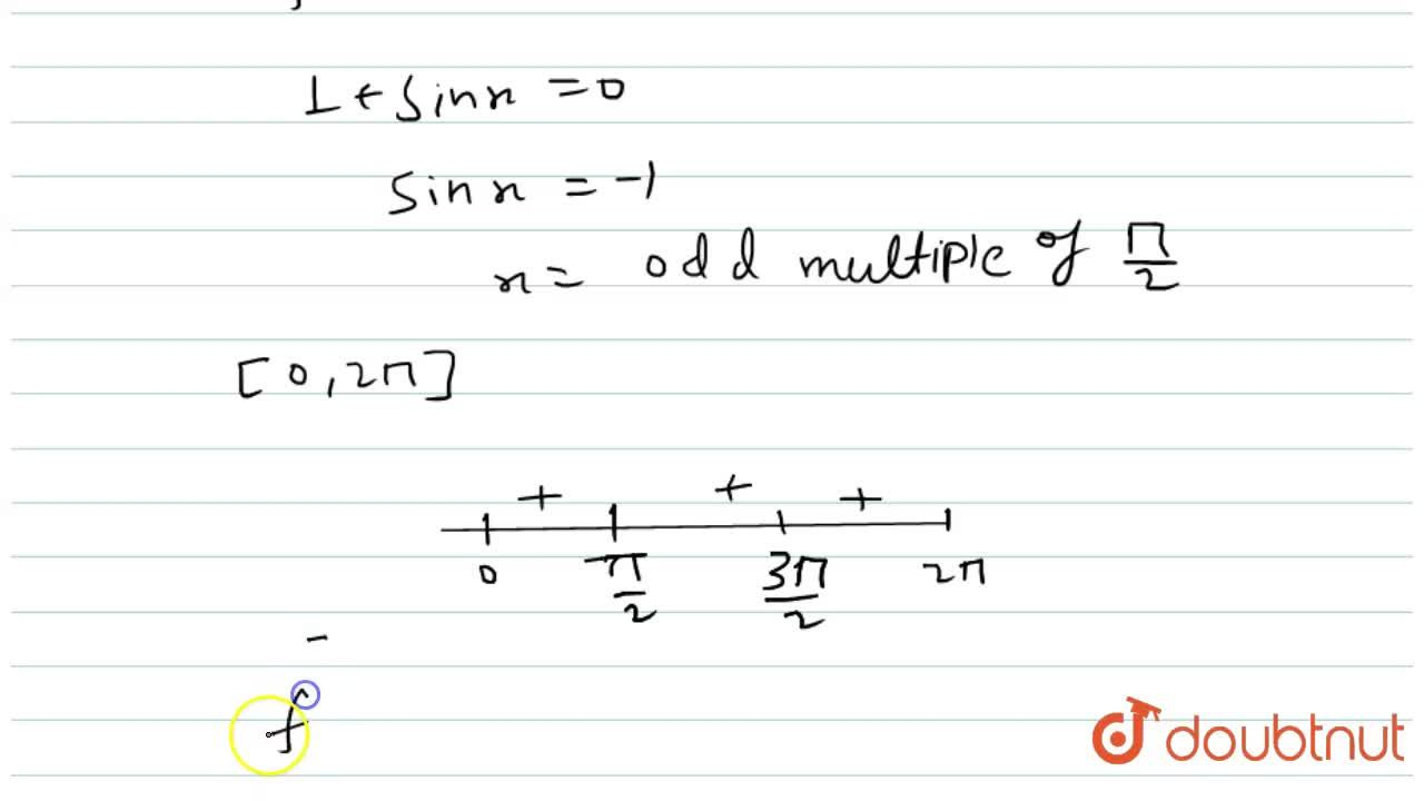 Solution for Find the  intervals of monotonicity of the  follow