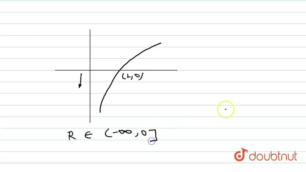 Solution for Find the domain and range of the following functio
