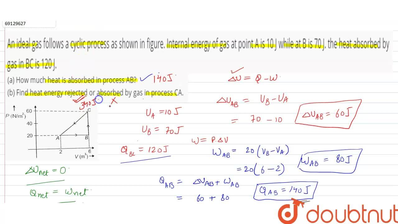 Solution for An ideal gas follows a cyclic process as shown in