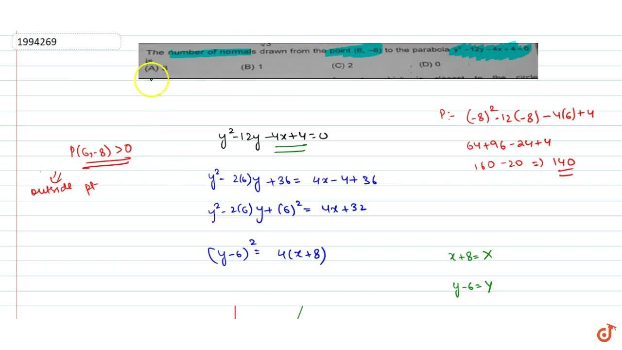 Solution for The number of normals drawn from the point (6, -8