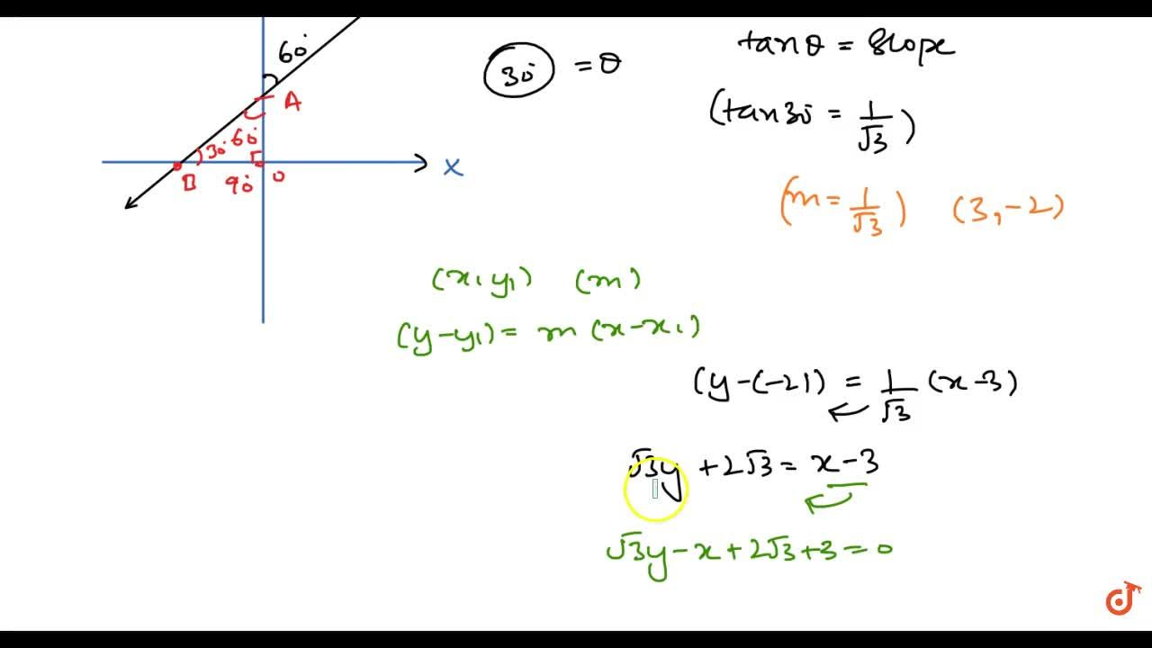 Solution for Find the equation of the straight line passing thr