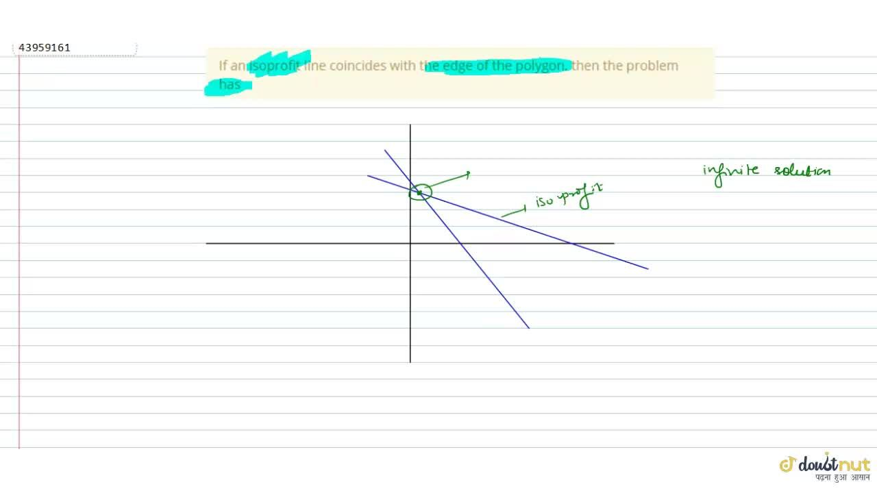 Solution for If an isoprofit line coincides with the edge of th