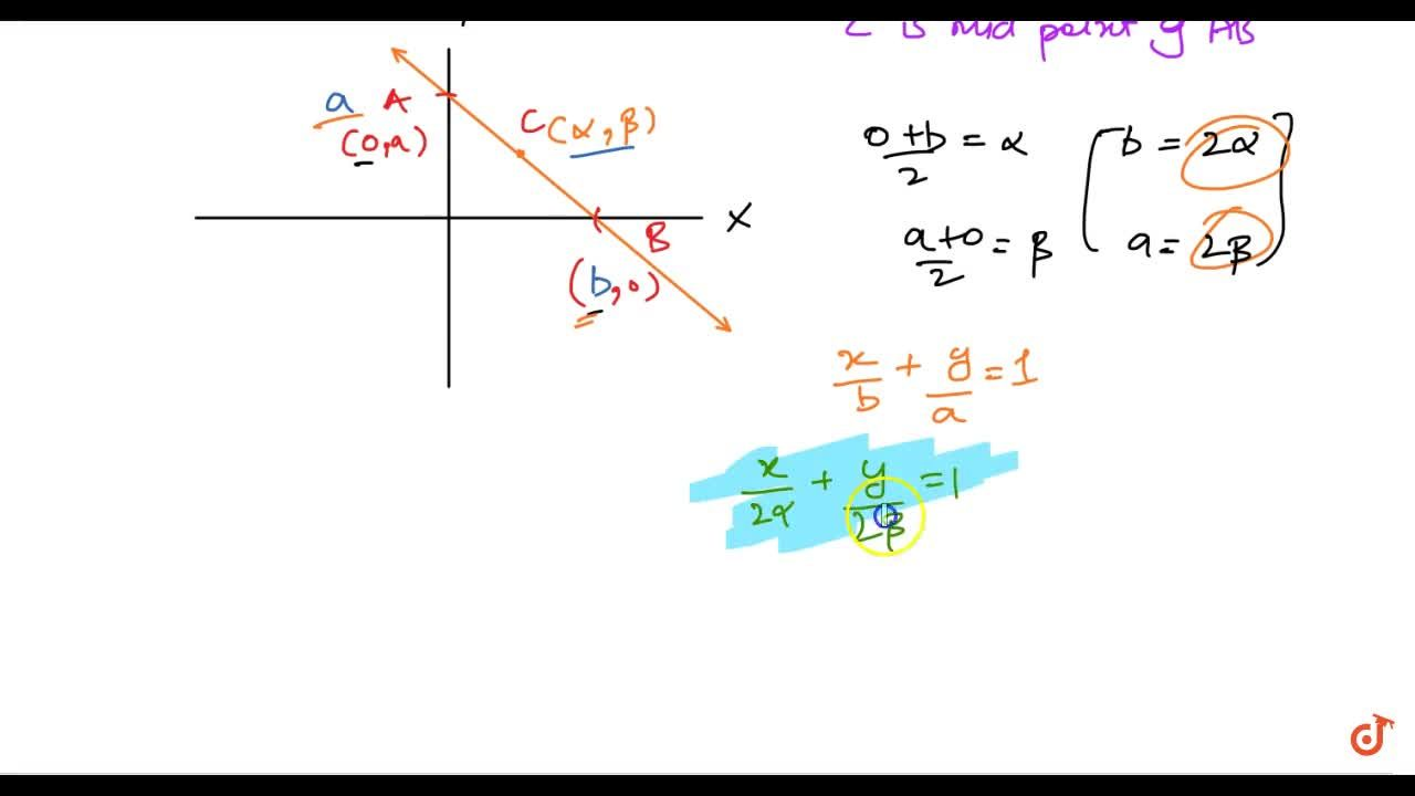 Solution for A straight line passes through the point (alpha,b