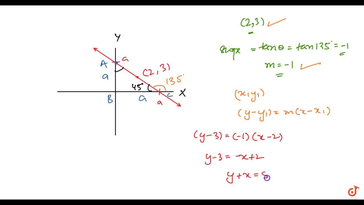 Solution for Find the equation of the straight line which makes