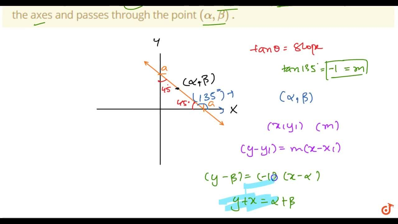 Solution for Find the equation of the line which cuts off equal