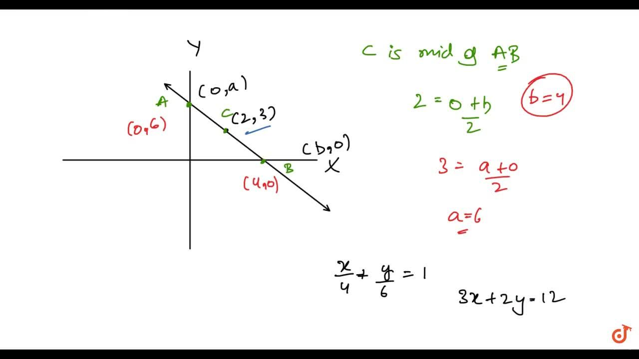 Solution for Find the equation of the line through (2,3) so tha
