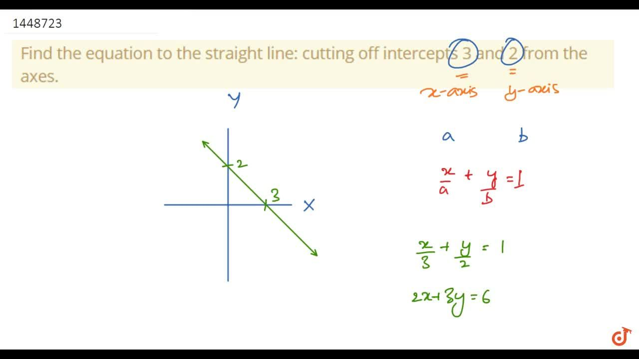 Find the equation to the straight line: cutting off intercepts 3 and 2   from the axes.