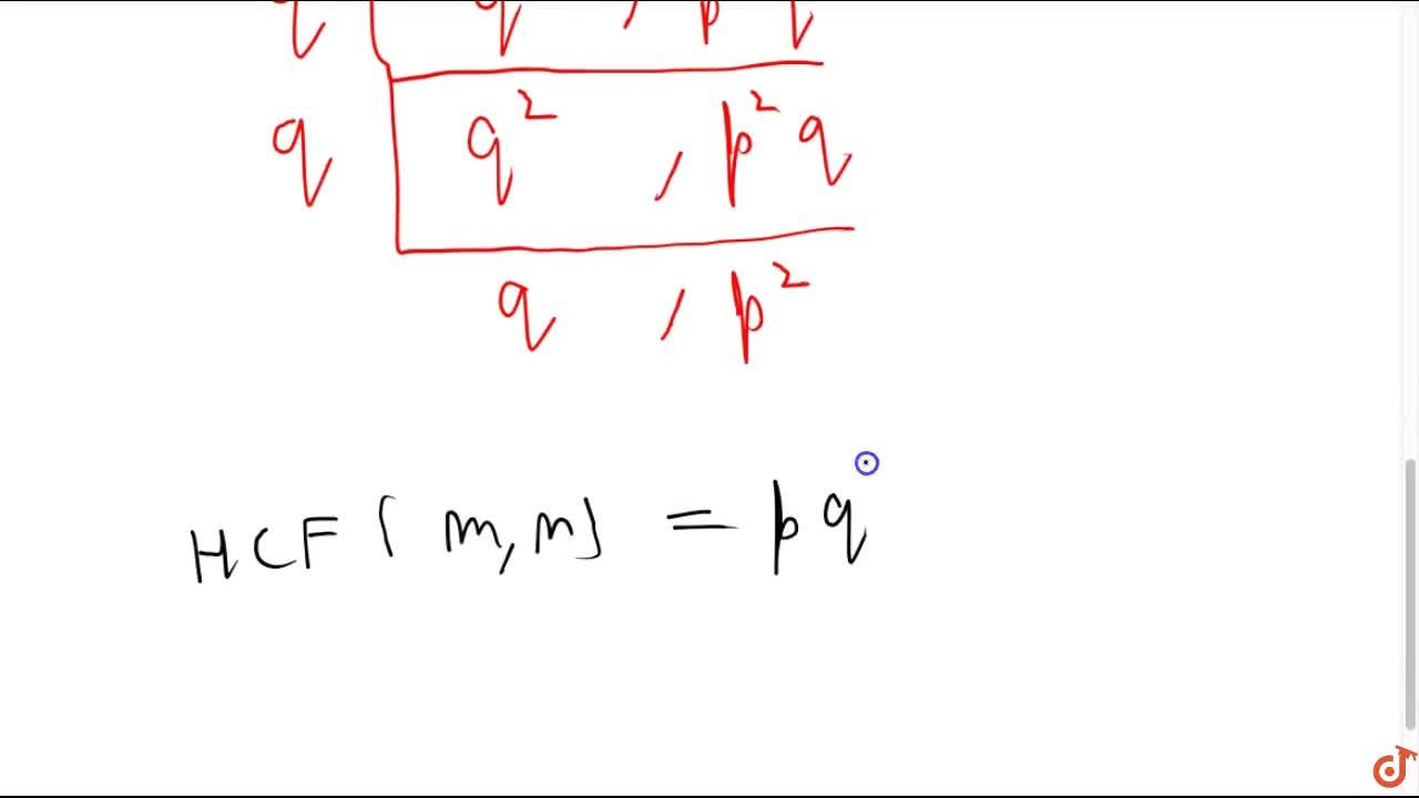 Solution for If two positive   integers m and n are expres