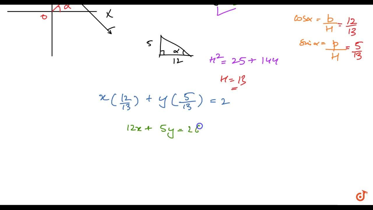 Solution for Find the equation of the straight line upon which