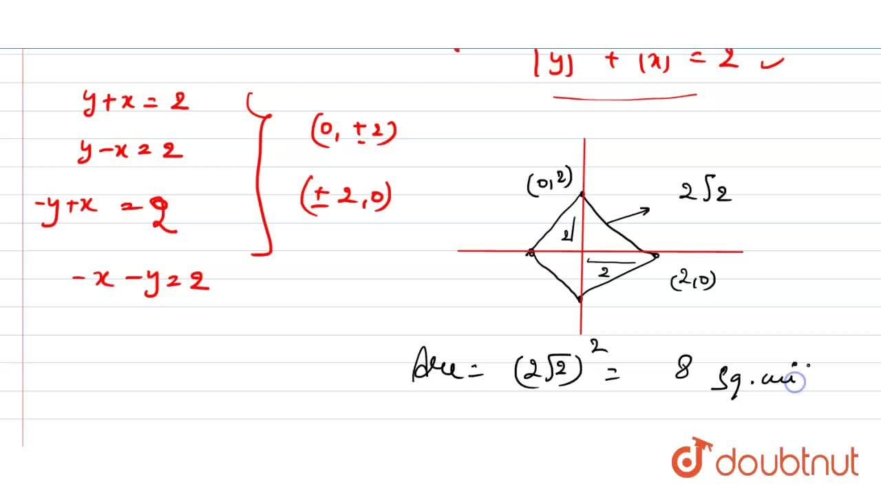 Solution for If z is a complex number  such that |z - barz| +|