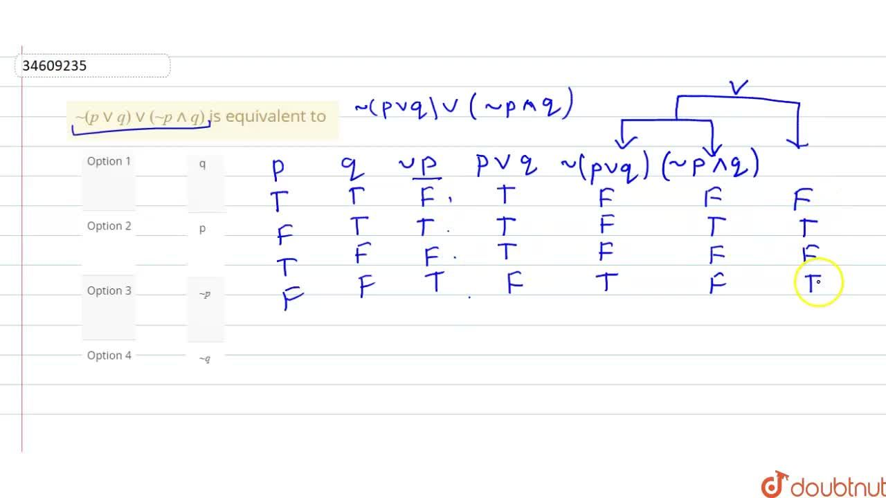 Solution for ~(pvvq)vv(~p^^q) is equivalent to