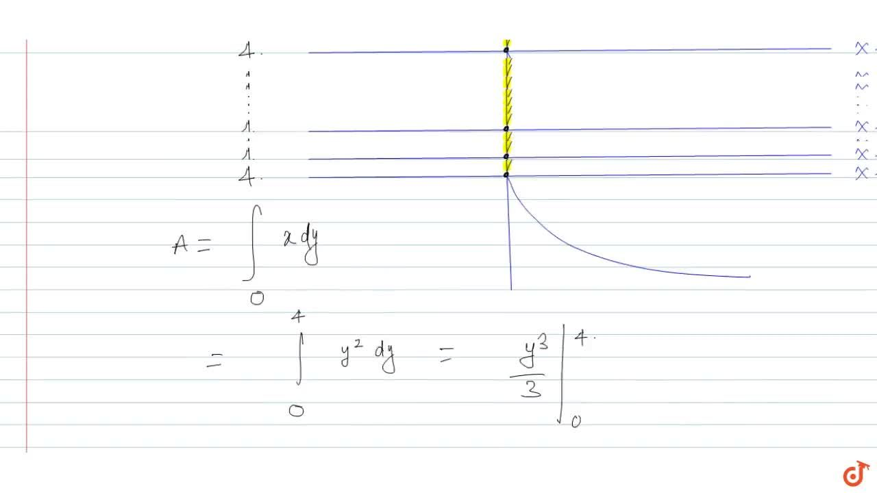 Solution for The area bounded by the parabola y^2 = x, straig