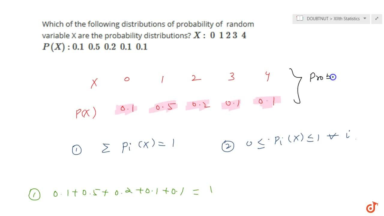 Solution for Which of the following distributions of   probabi