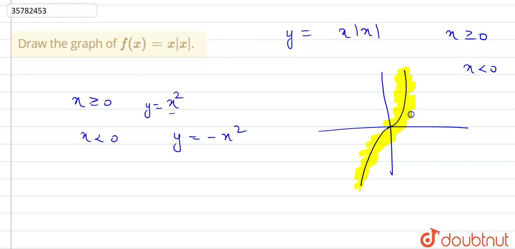 Draw the graph of  f(x) = |x-1|+ |2x-3|. Find the range of the function.