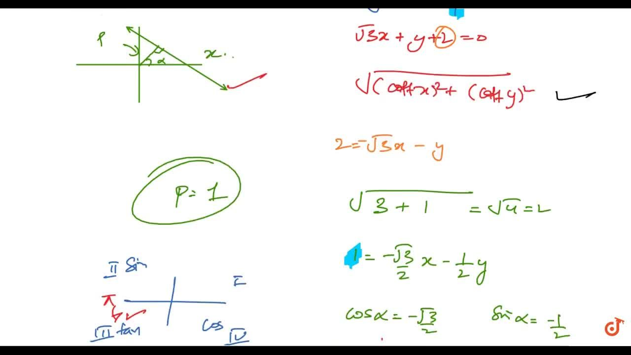 Reduce the equation sqrt(3)x+y+2=0 to: Slope intercept form and find slope and y-intercept. Intercept form and find intercept on the axes The normal form and find p\ a n d\ alpha