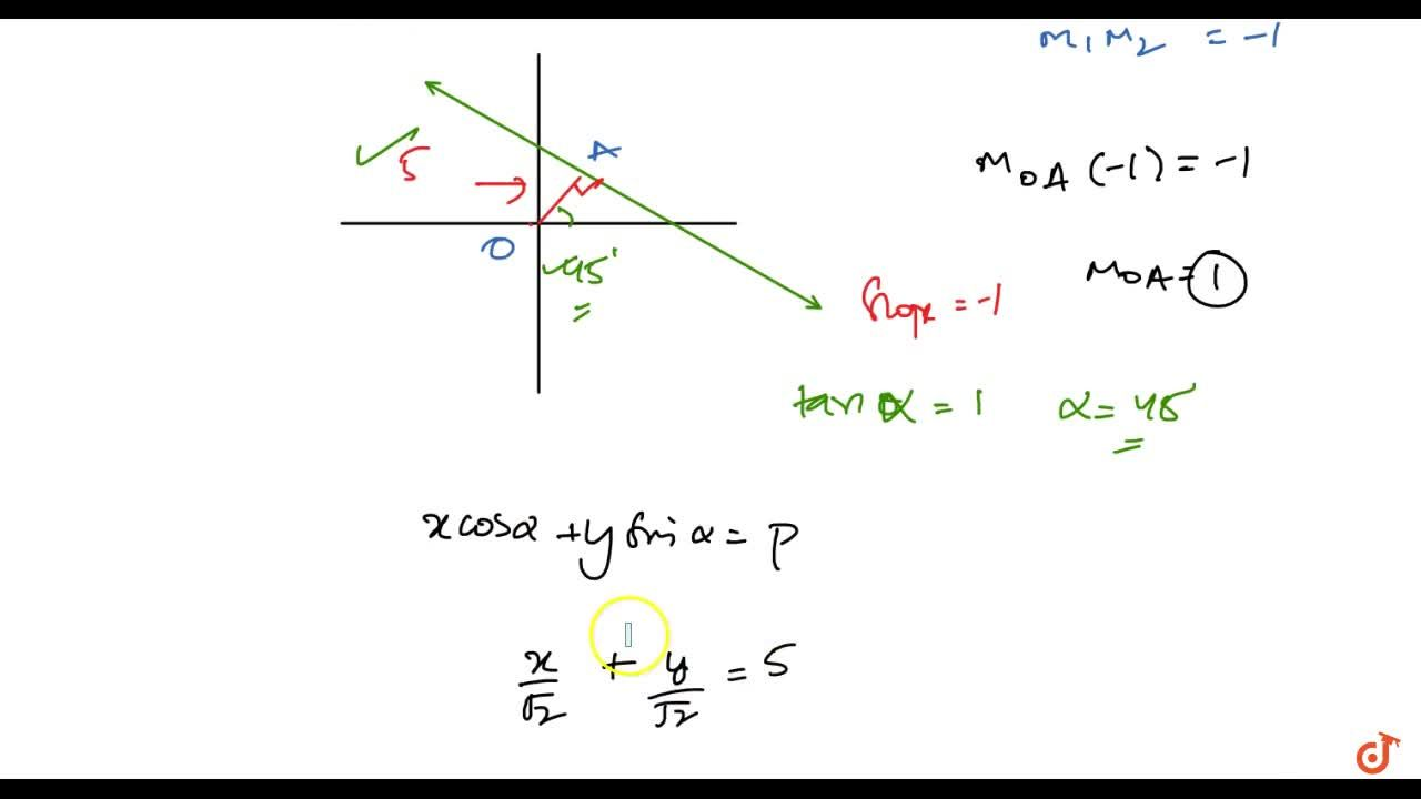 Solution for The perpendicular distance of a line from the orig