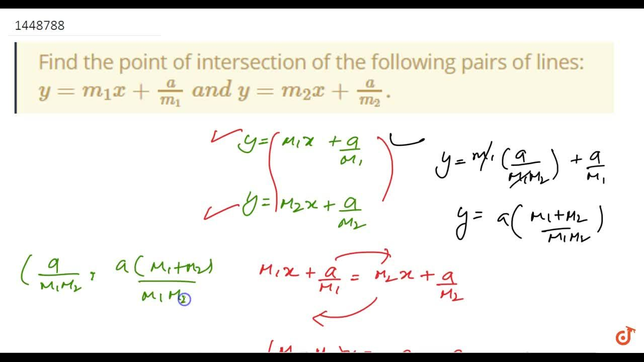 Solution for Find the point of intersection of the following pa