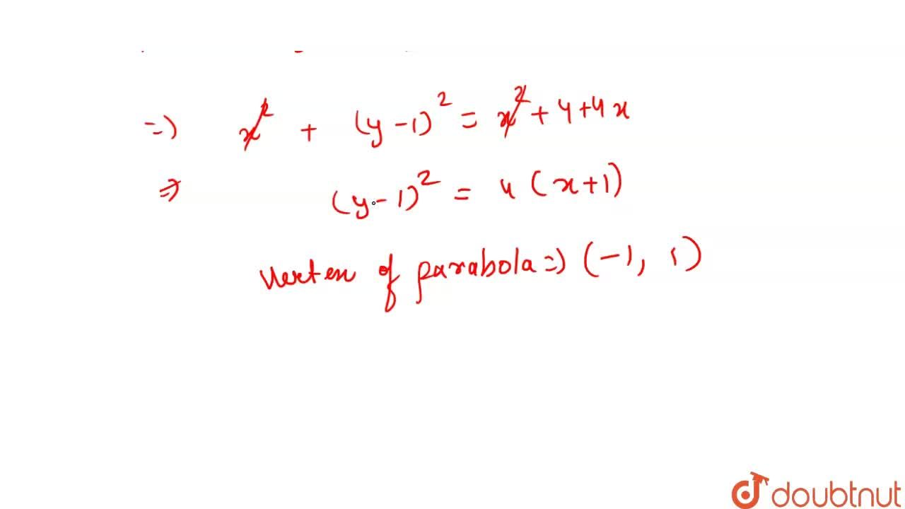 Solution for Find the equation of parabola whose focus is (0,1)