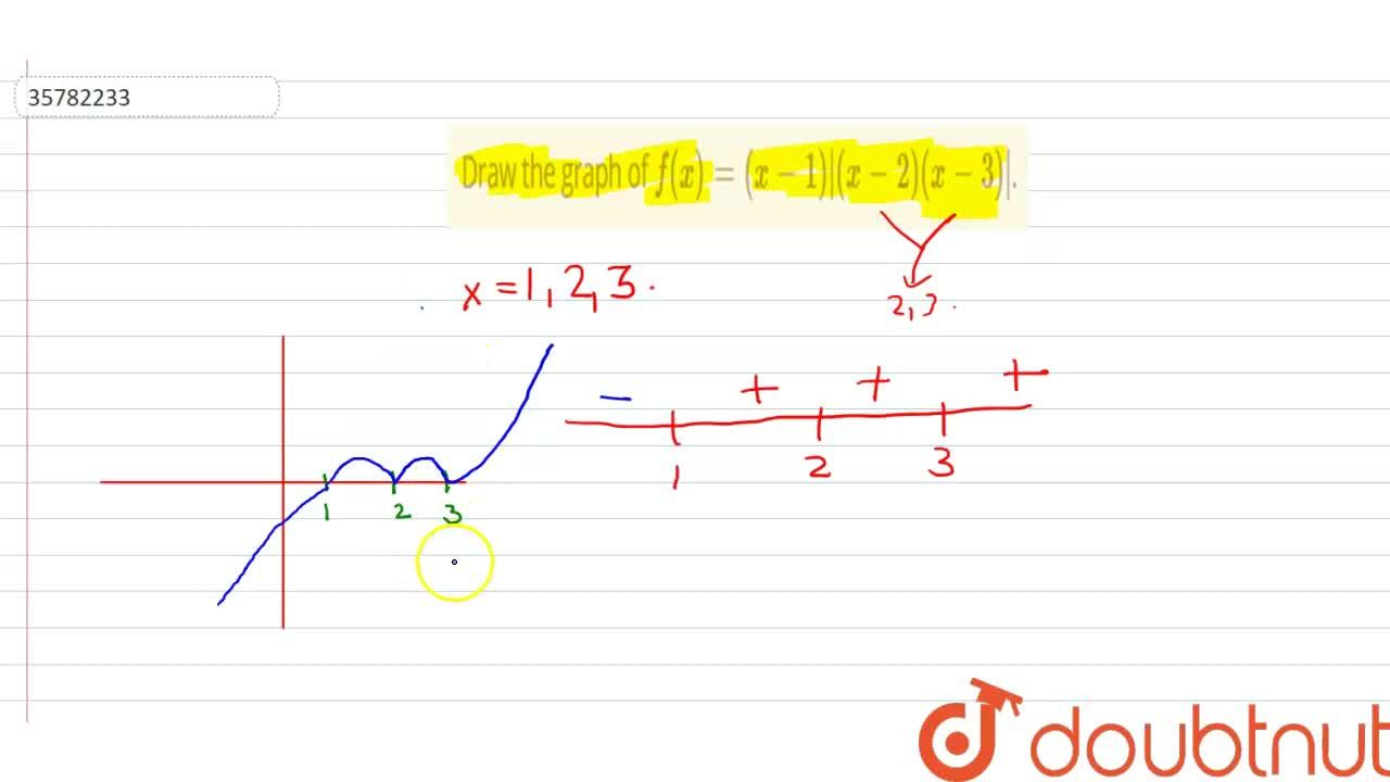 Solution for Draw the graph of f(x)=(x-1) |(x-2)(x-3)|.