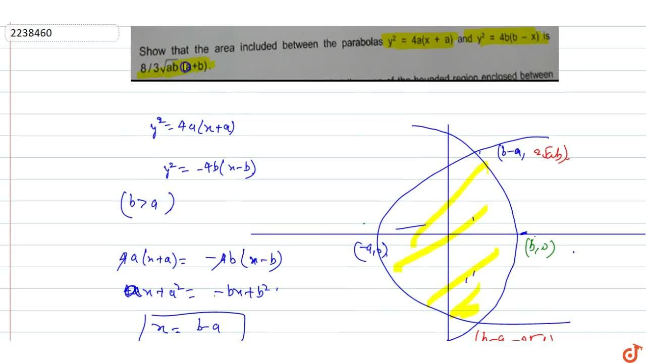 Solution for Show that the area included between the parabolas