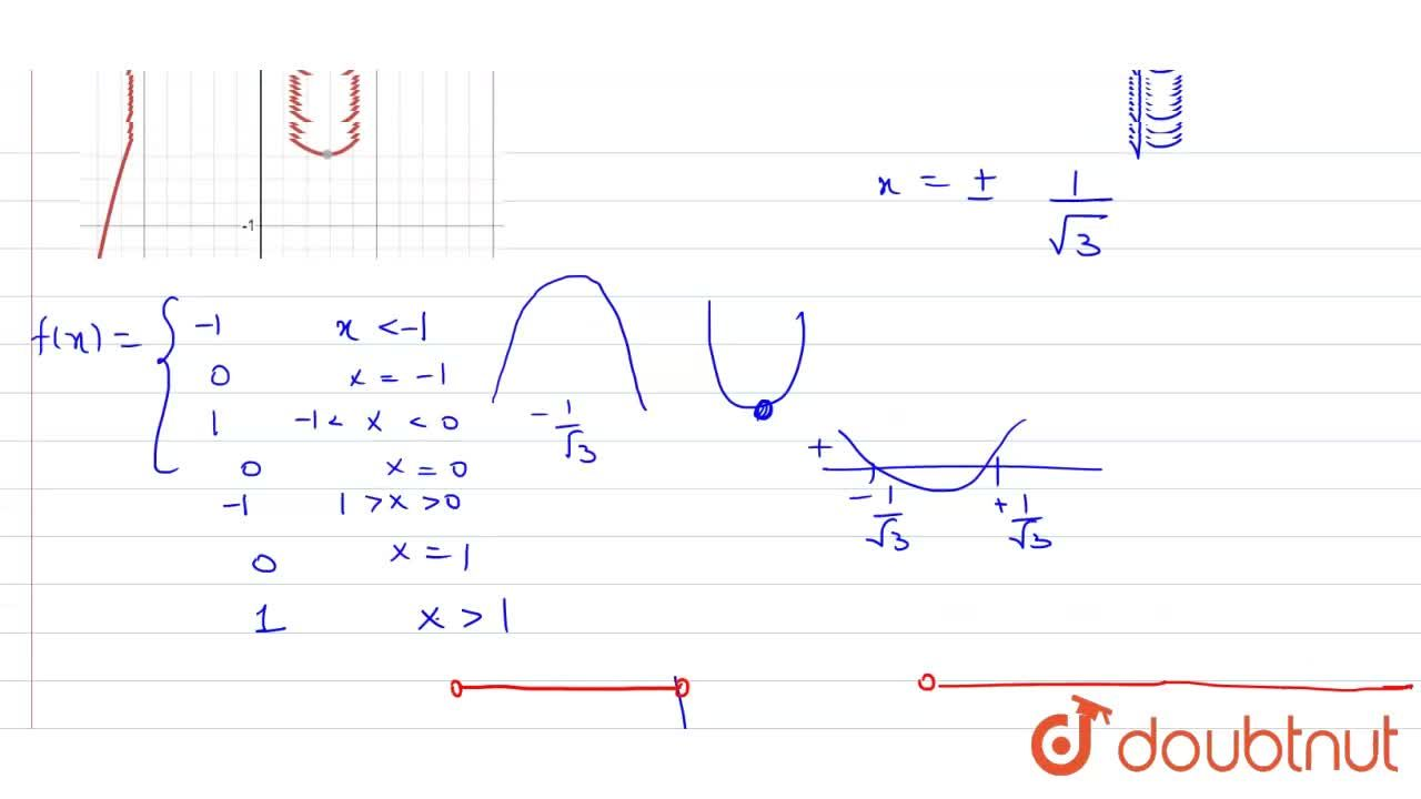 """Solution for Draw the graph of f(x) = """"sgn""""(x^(3) -x)."""