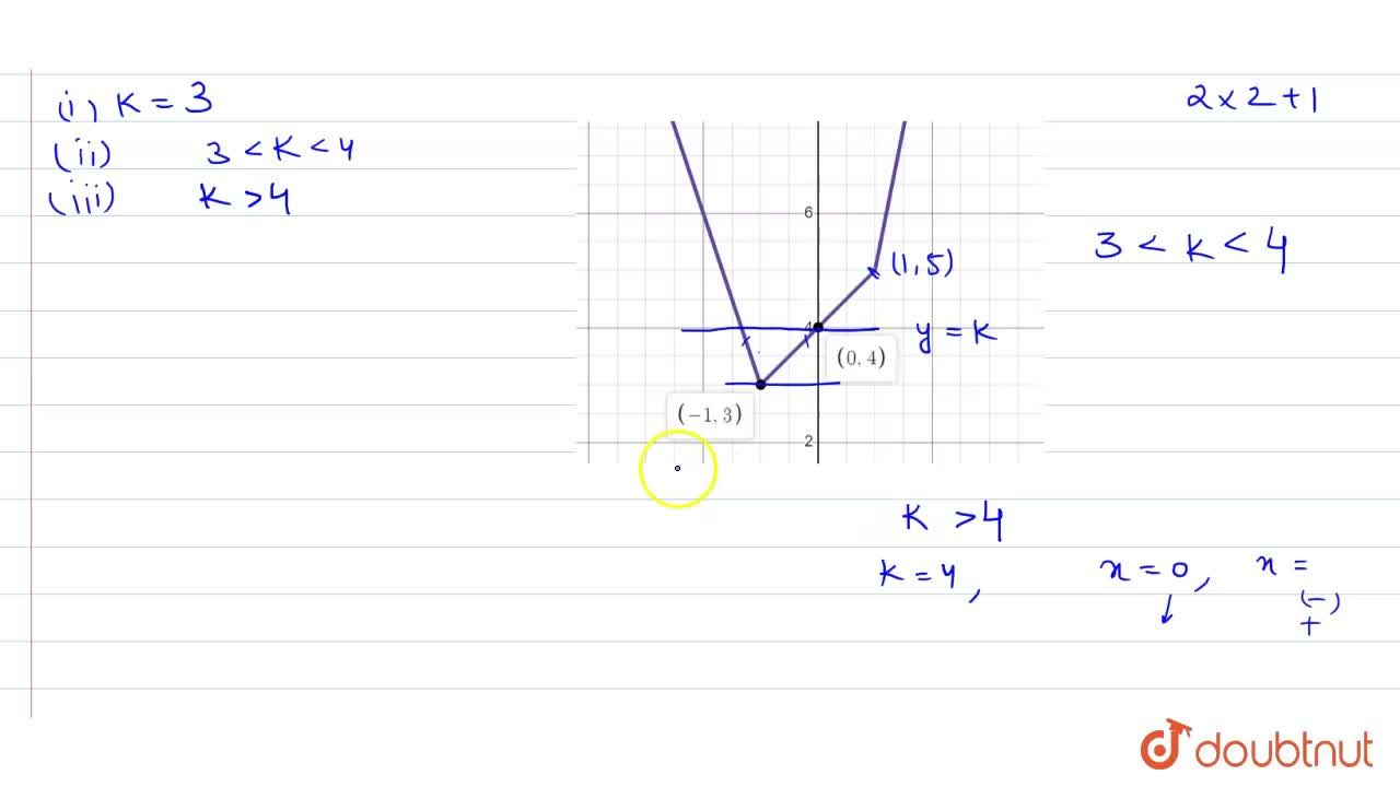 Solution for Let f(x)=x + 2|x+1|+2| x-1|. Find the values of