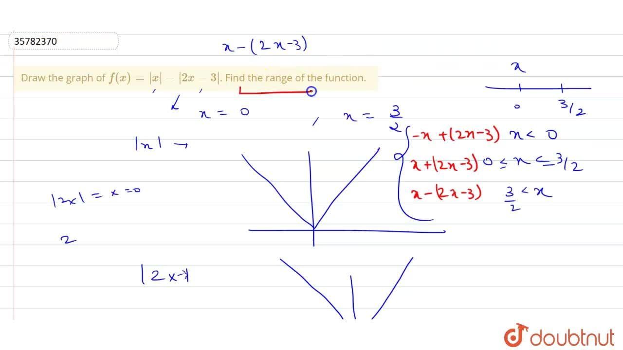Draw the graph of f(x)= |x|-|2x-3|. Find the range of the function.
