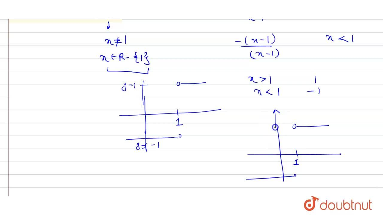 Solution for Draw the graph of f(x)= ( x-1 ),(x-1).