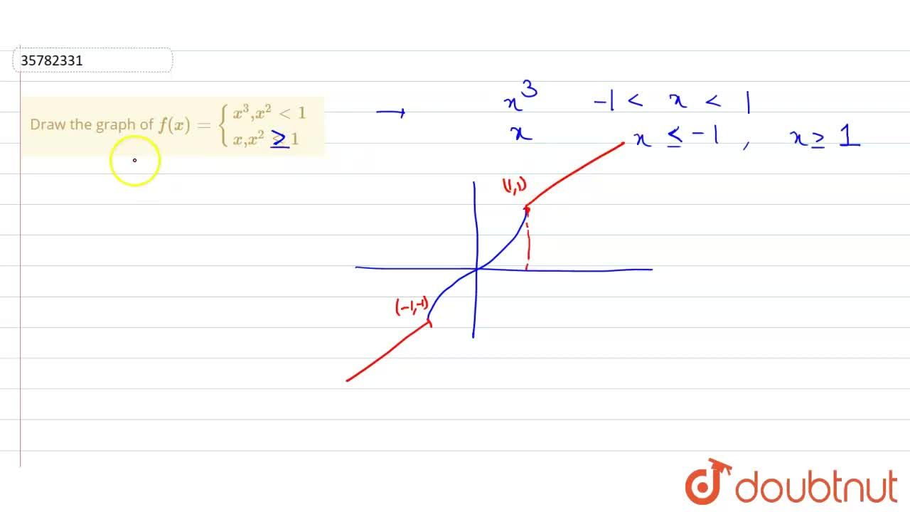"""Solution for Draw the graph of f(x) = {{:(x^(3)"""",""""x^(2) lt 1),"""