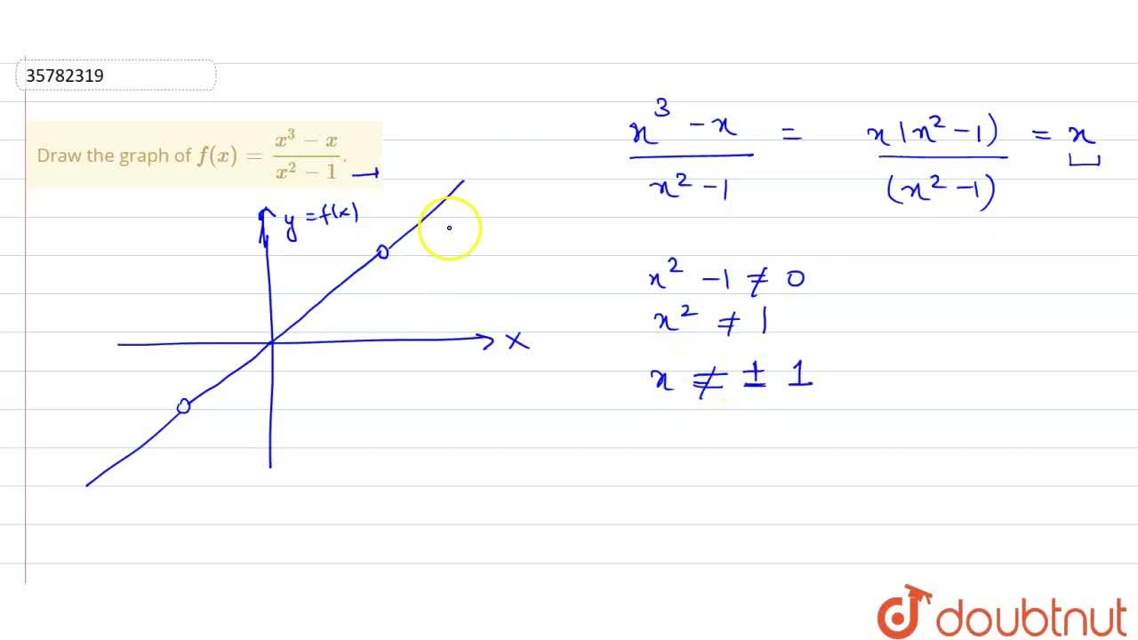 Solution for Draw the graph of f(x) = (x^(3)-x),(x^(2)-1).