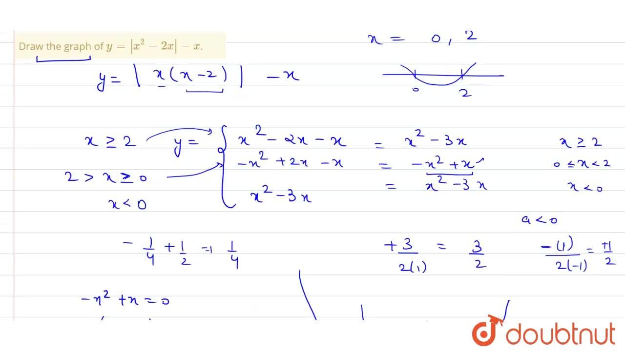 Solution for Draw the graph of y =  x^(2) - 2x -x.