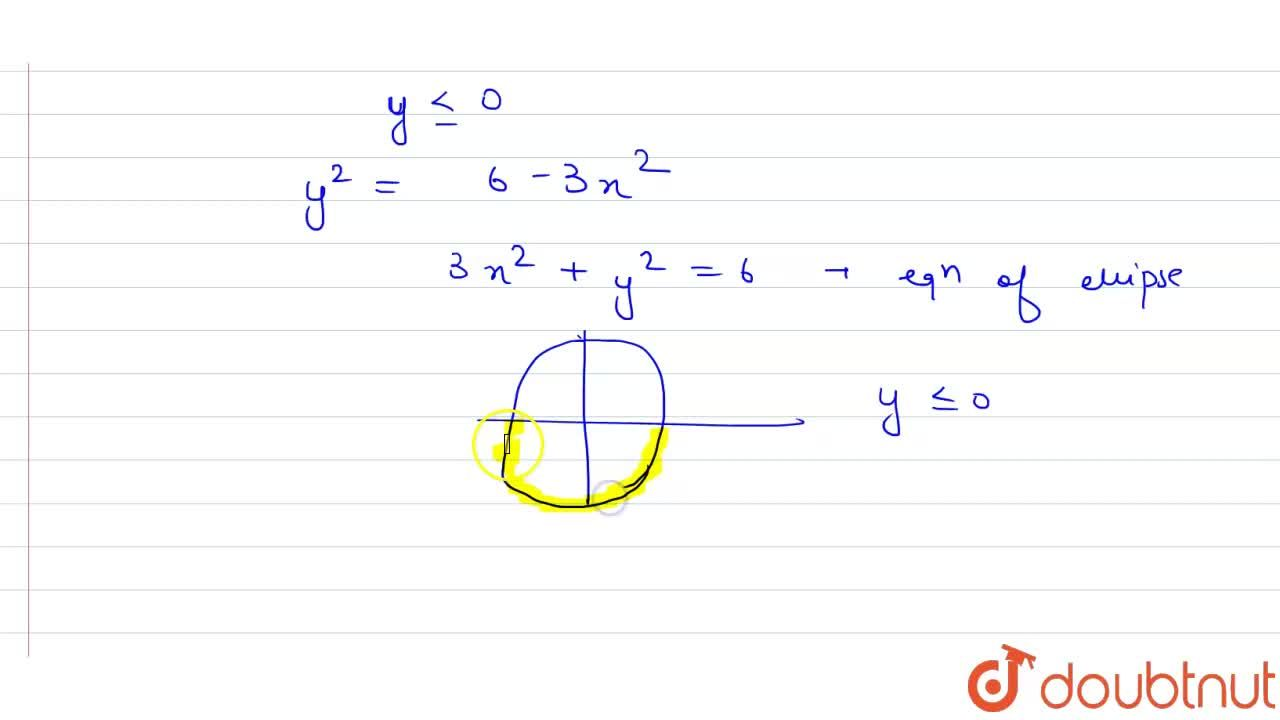 Solution for Draw the graph of y= -sqrt (6-3x^(2))