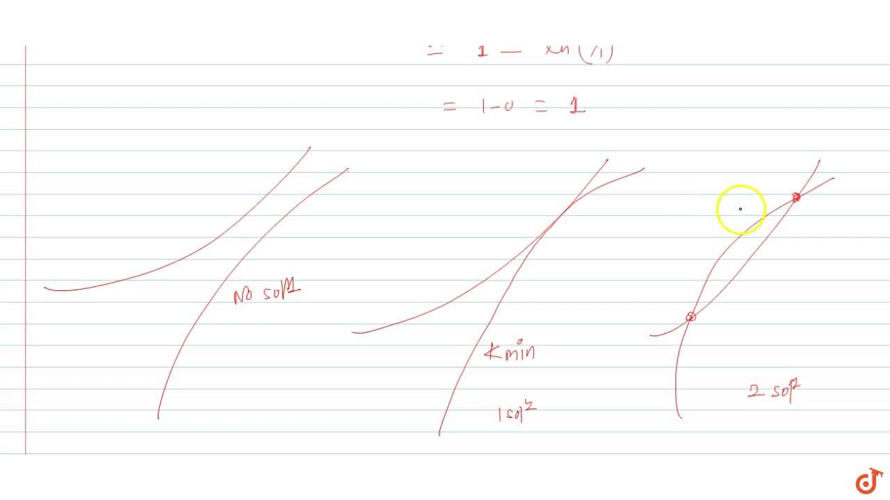 Find the least value of k such that the equation (ln x) + k = e^(x-k) has a solution.