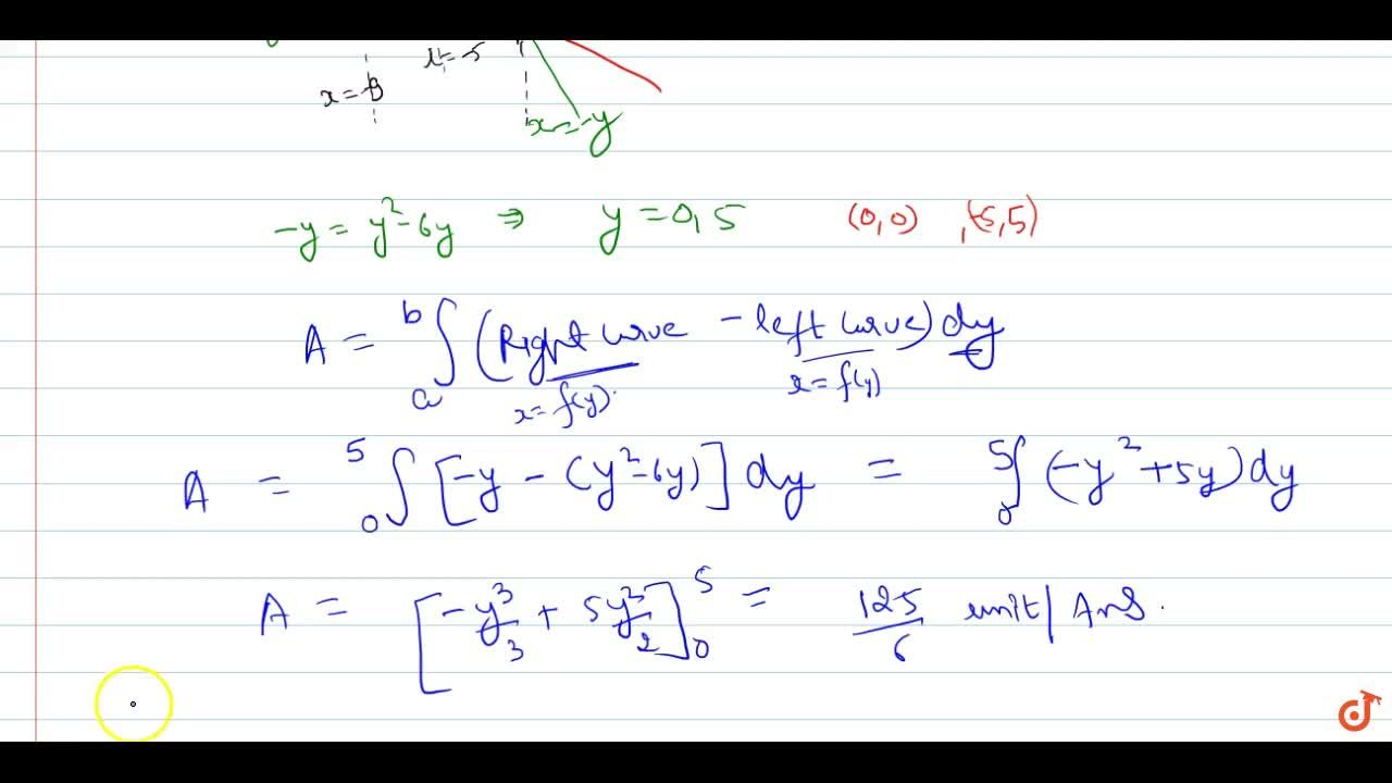 Solution for APPLICATION OF INTEGRALS | AREA BETWEEN TWO CURVES