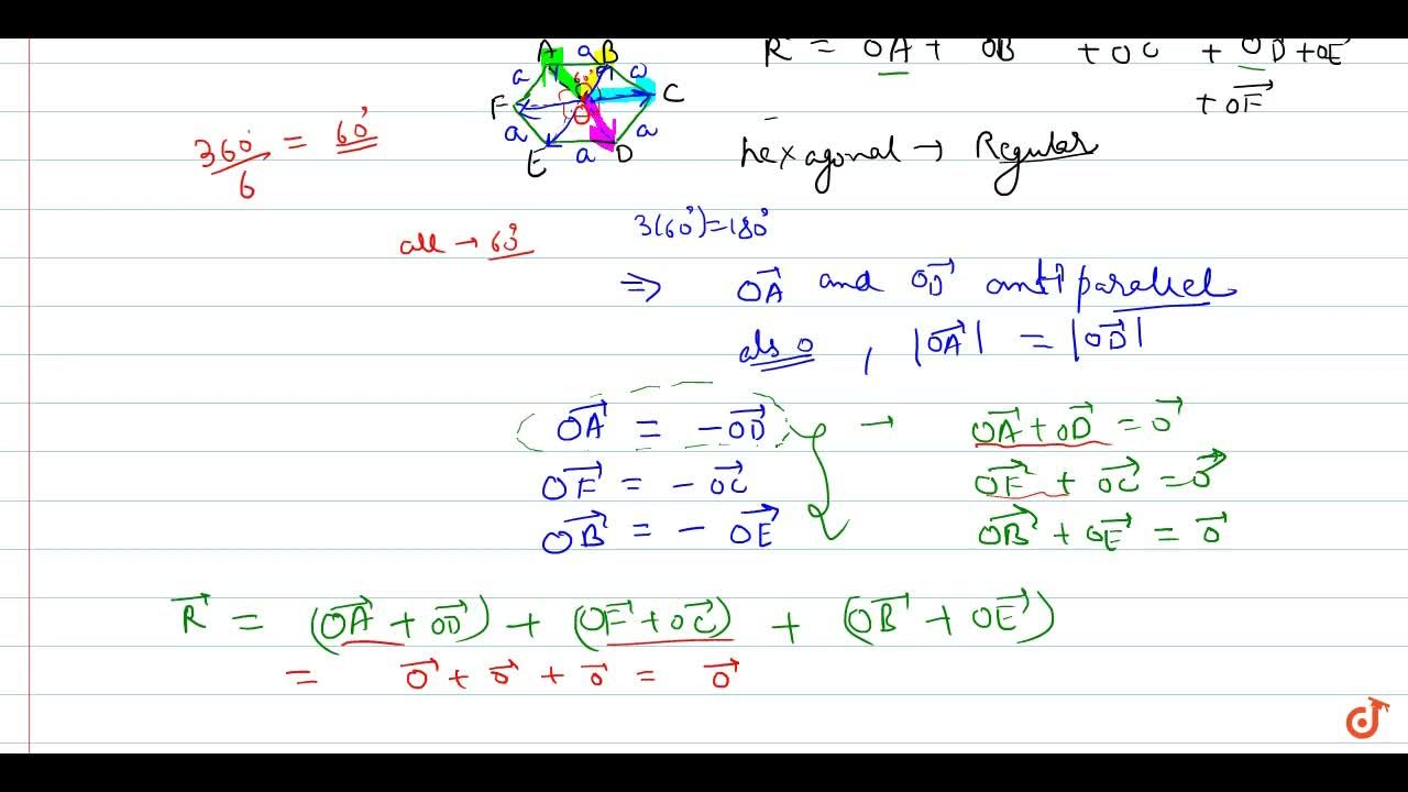 Solution for VECTOR ALGEBRA | ADDITION OF VECTOR, SUBTRACTION O