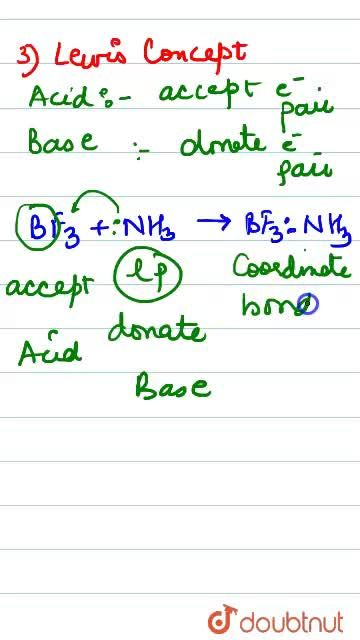 Solution for Concept of Acids and Bases