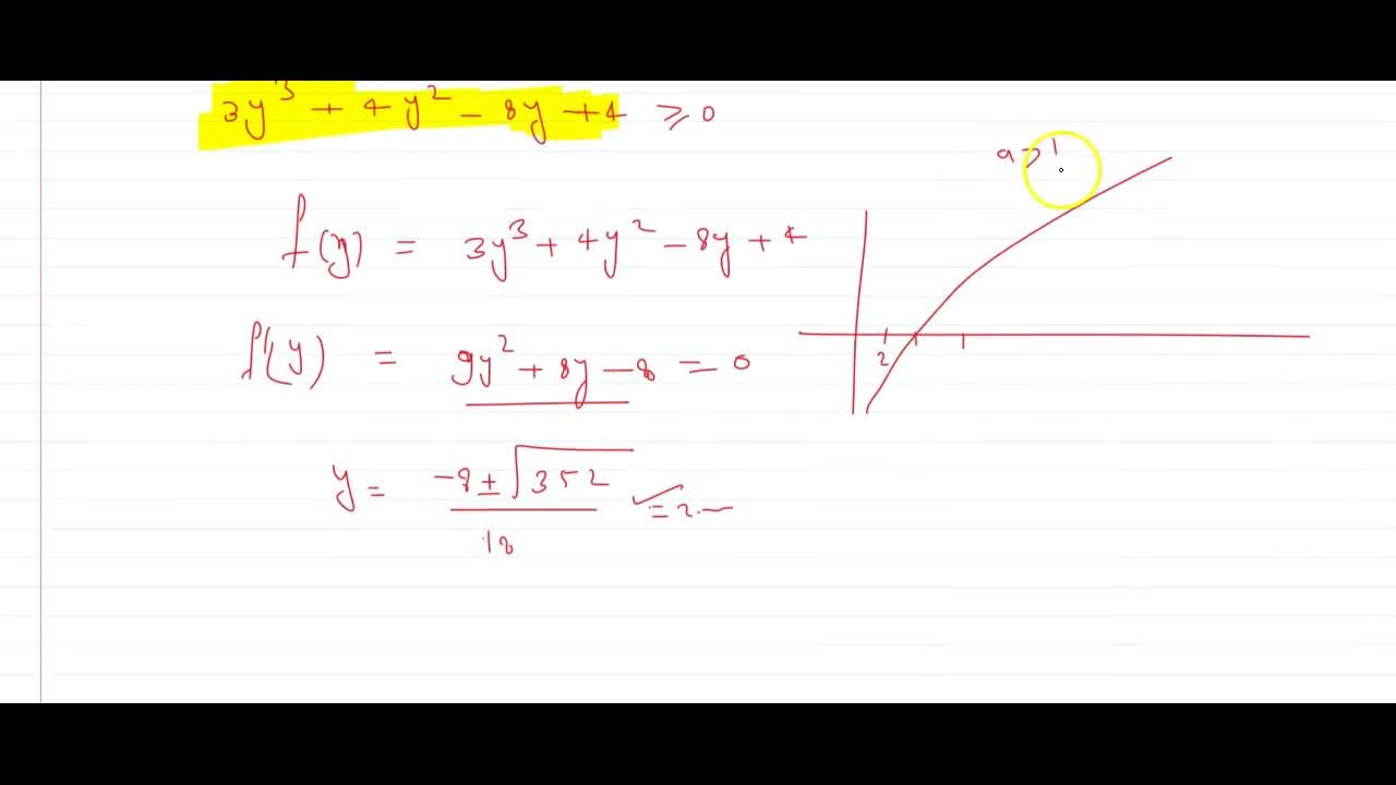 For what values of a does the equation x^2 - (2^a - 1)x - 3(4^(a-1) 2^(a-2)) = 0 possess real roots?