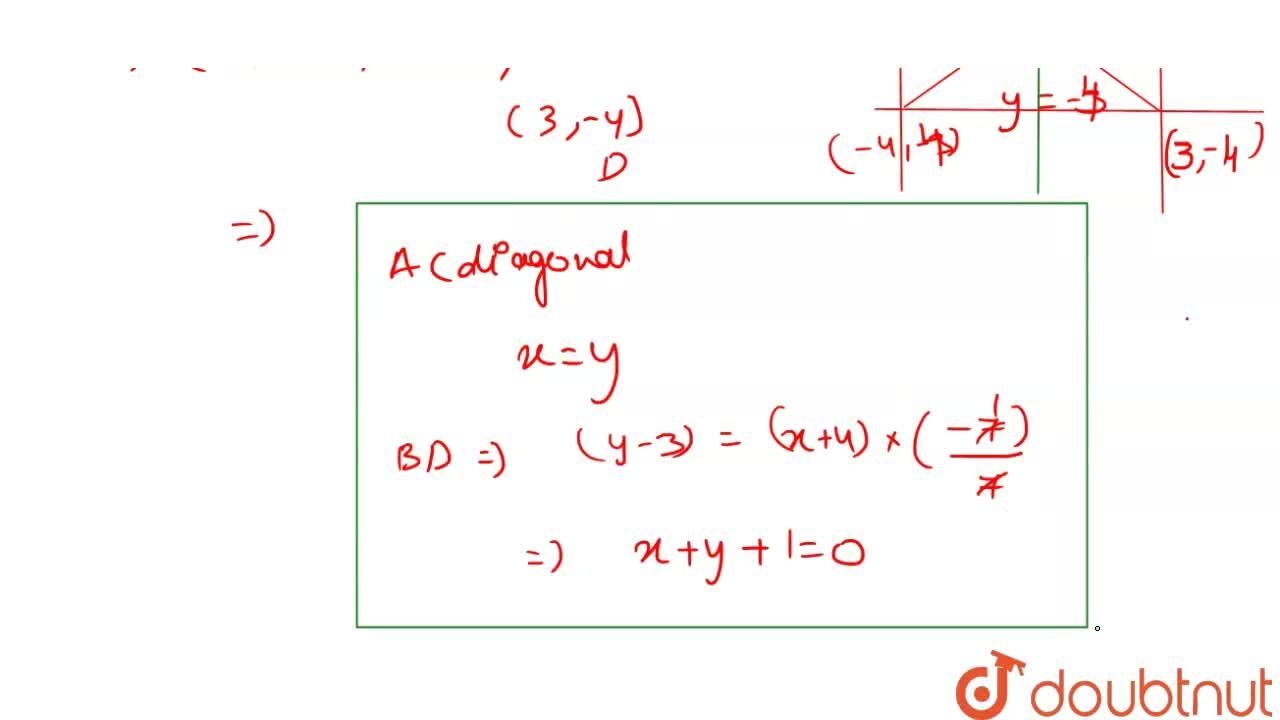 Solution for The equation of the diagonal of the square formed