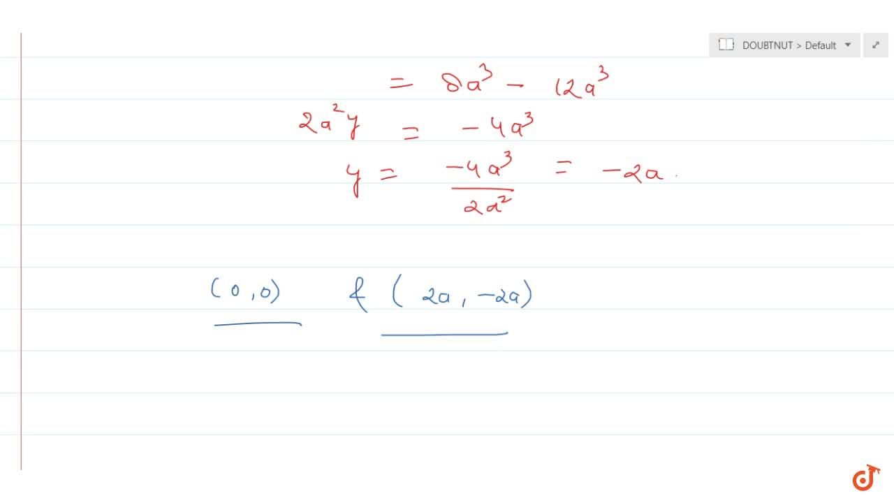 Solution for Find the points on the curve 2a^2 y = x^3 - 3ax^2