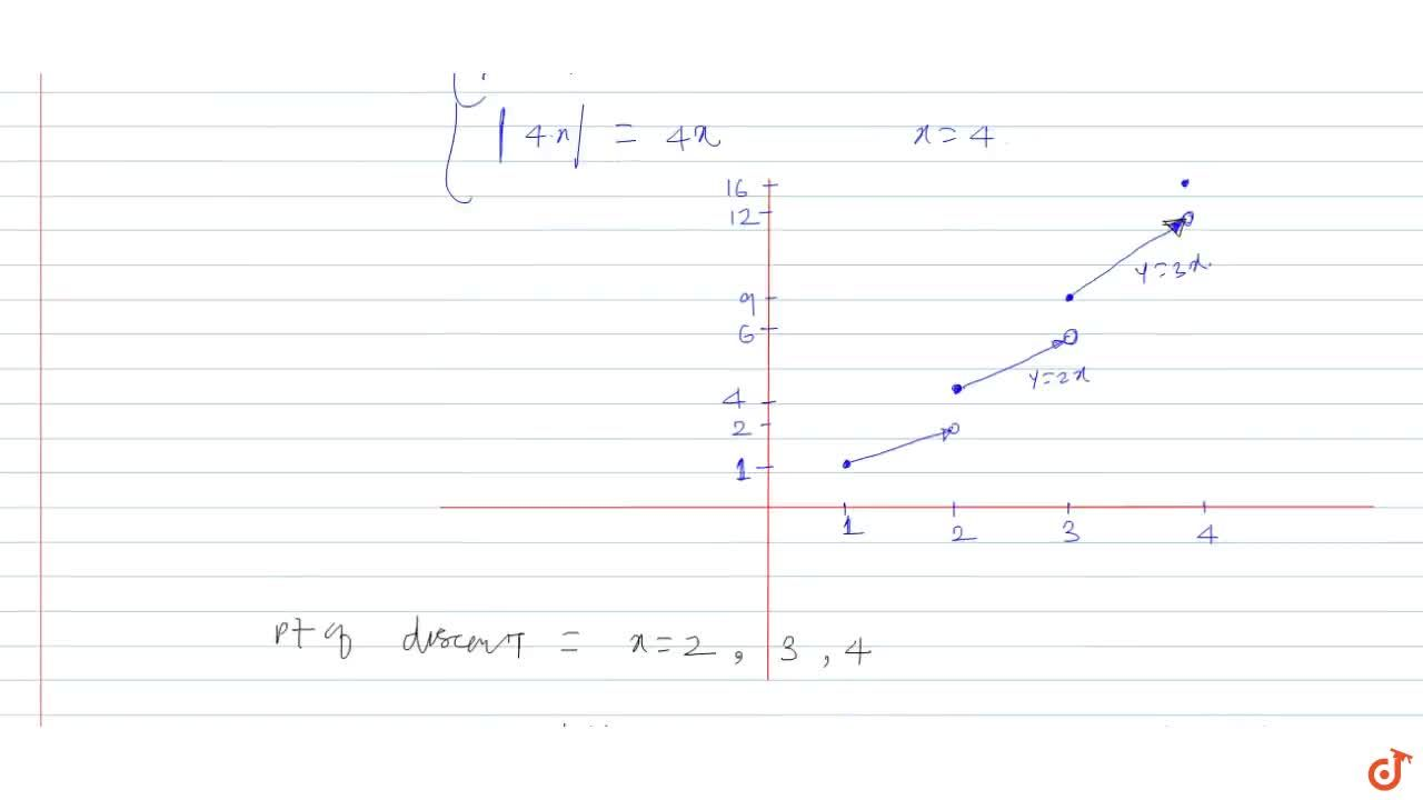Solution for Find the points of continuity or discontinuity and